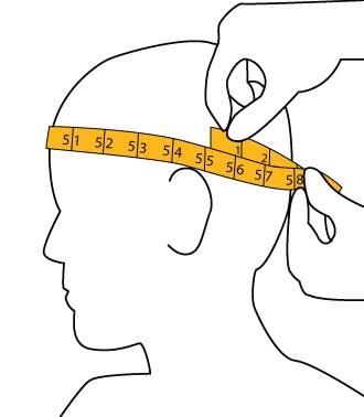 kaip išsirinkti tinkamą kepurę - dydžio matavimas